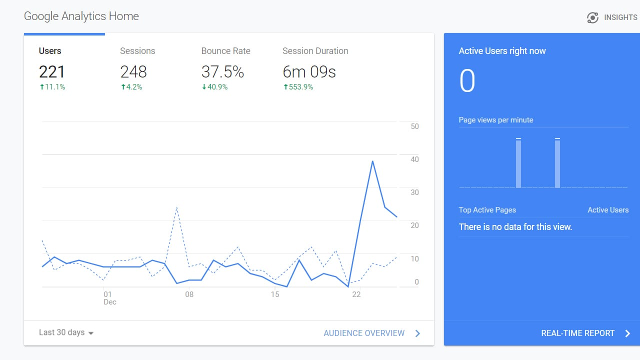 Connect Google Analytics to your site in one click